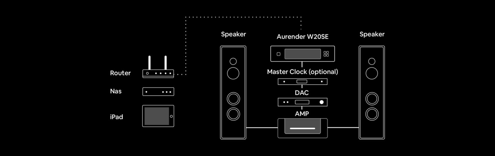 aurender W20 Special Edition