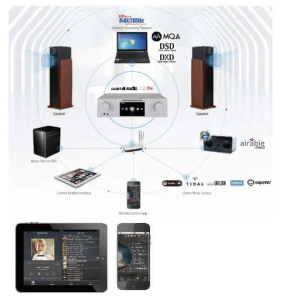 CocktailAudio X50Pro