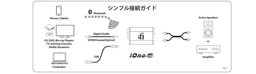 iFi Audio Nano iONE