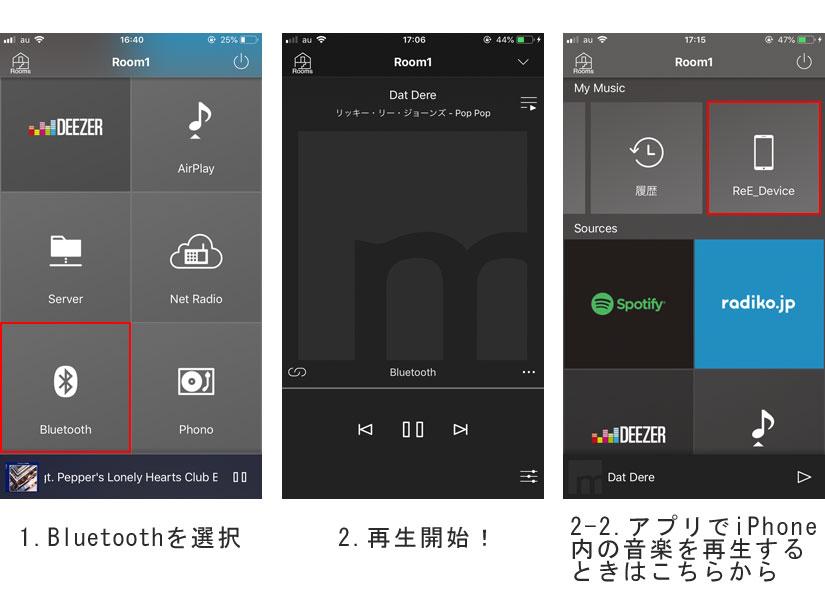 Bluetooth再生方法