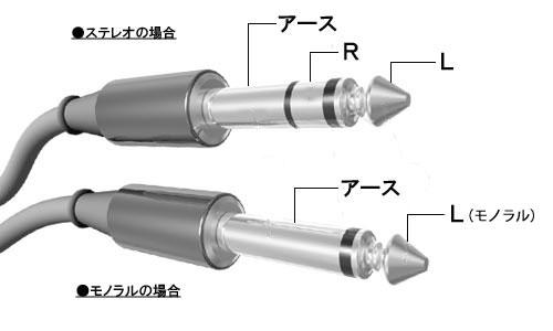 ラインケーブル(ピンケーブル ステレオミニ フォーンなど)の種類 タイプ 使い方 接続などの解説 Otairecord