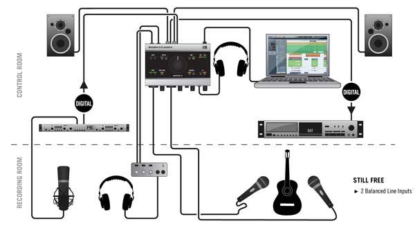 Connecting Yamaha Mg To Computer