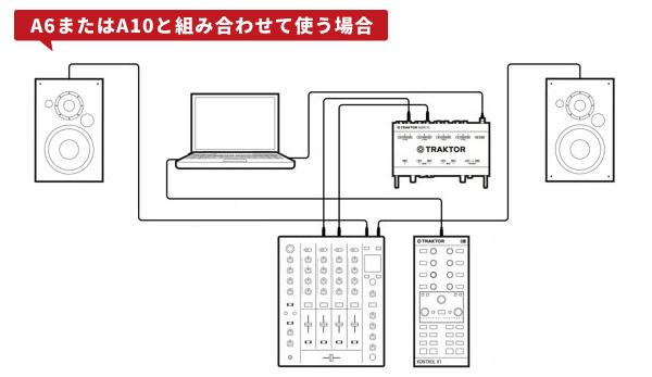 TRAKTOR KONTROL X1 MK2